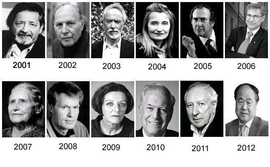 Nobel_dobitnici_2000